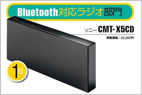 Bluetooth対応ラジオはソニー「CMT-X5CD」