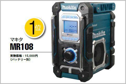 マキタの現場ラジオは独自の進化を遂げてきた