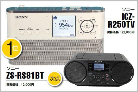 ラジオレコーダーならソニー「ICZ-R250TV」