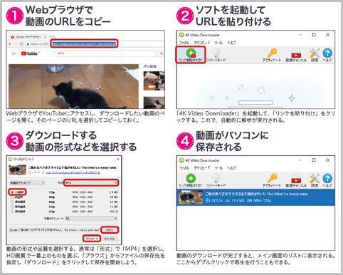 YouTube動画を高画質でダウンロードする方法