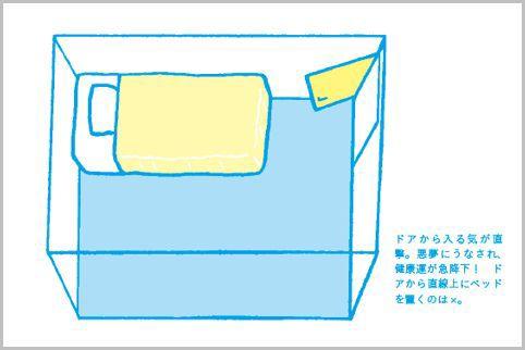 風水でベッドはドアから対角線上に置くのが正解