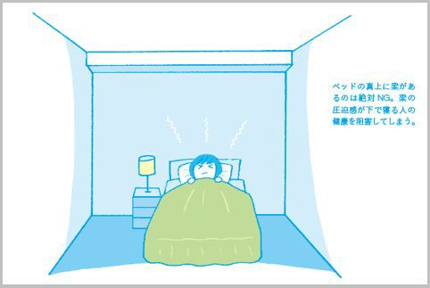 寝室でこれだけはやりたい風水ベスト5とは?