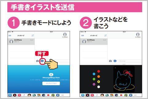 iPadのメッセージで手書きイラストを送信する