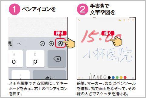 iPadのメモで手書き文字や表を作成する方法