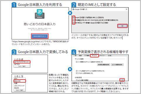 Google日本語入力を使って最新ワードを入力