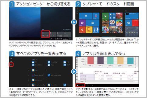 Windows10のタブレットモードを使いこなす