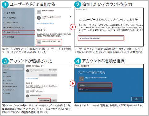 Windows 10パソコンを複数のユーザーで共有する