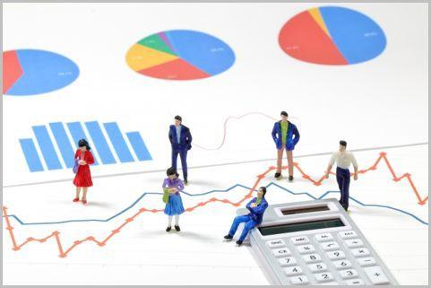 投資財産の評価額の算出法はそれぞれ異っている
